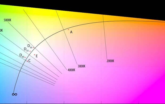 kleurtemp-25112015